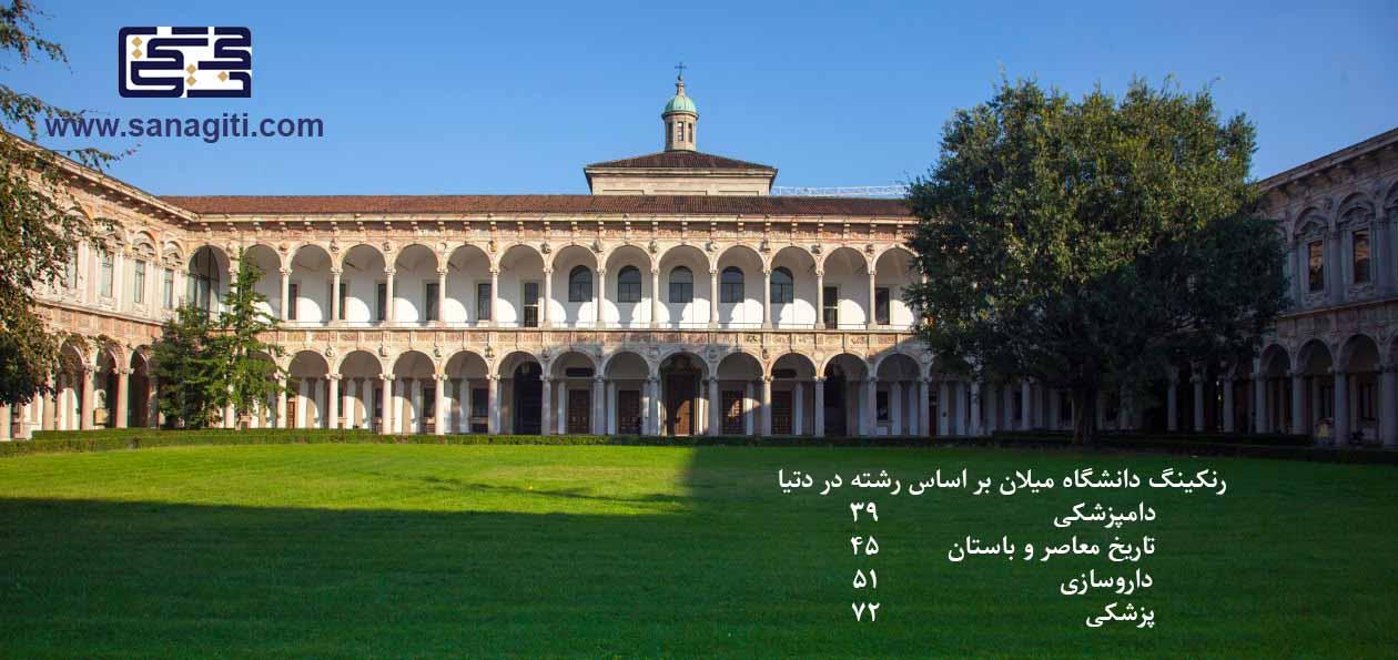 رنکینگ دانشگاه میلان